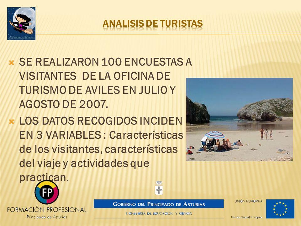 SE REALIZARON 100 ENCUESTAS A VISITANTES DE LA OFICINA DE TURISMO DE AVILES EN JULIO Y AGOSTO DE 2007. LOS DATOS RECOGIDOS INCIDEN EN 3 VARIABLES : Ca