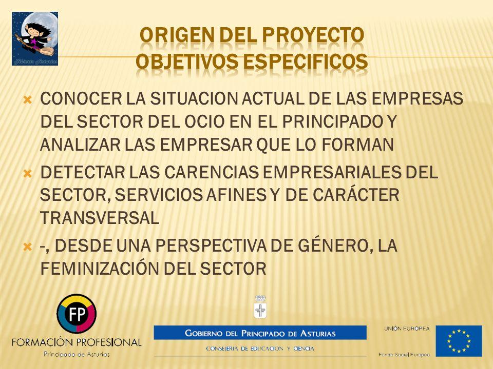 EL TIPO DE CLIENTELA FUNDAMENTAL SON PARTICULARES,LE SIGUEN LOS GRUPOS DE ESTUDIANTES O EMPRESAS LA MAYORÍA TIENEN ALGUNA DE SUS ACTIVIDADES ADAPTADAS A PERSONAS DISCAPACITADAS REALIZAN ALGUNAS DE LAS ACTIVIDADES Y SUBCONTRATAN OTRAS ALTO COSTE DE LOS SEGUROS Y DIFICULTAD PARA OBTENER PERMISOS SUELEN TENER FORMA JURÍDICA DE SL O CB