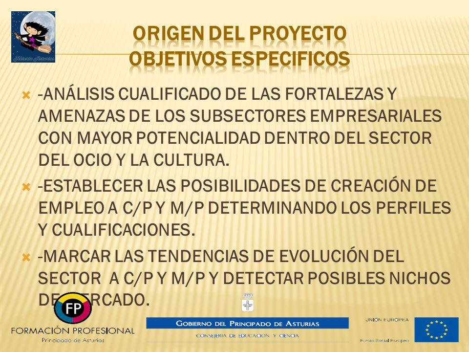 -ANÁLISIS CUALIFICADO DE LAS FORTALEZAS Y AMENAZAS DE LOS SUBSECTORES EMPRESARIALES CON MAYOR POTENCIALIDAD DENTRO DEL SECTOR DEL OCIO Y LA CULTURA. -