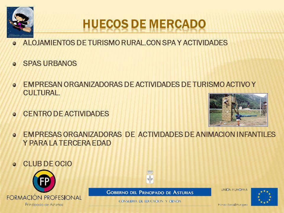 ALOJAMIENTOS DE TURISMO RURAL.CON SPA Y ACTIVIDADES SPAS URBANOS EMPRESAN ORGANIZADORAS DE ACTIVIDADES DE TURISMO ACTIVO Y CULTURAL. CENTRO DE ACTIVID