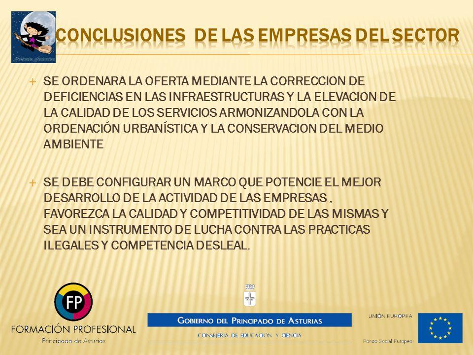 SE ORDENARA LA OFERTA MEDIANTE LA CORRECCION DE DEFICIENCIAS EN LAS INFRAESTRUCTURAS Y LA ELEVACION DE LA CALIDAD DE LOS SERVICIOS ARMONIZANDOLA CON L