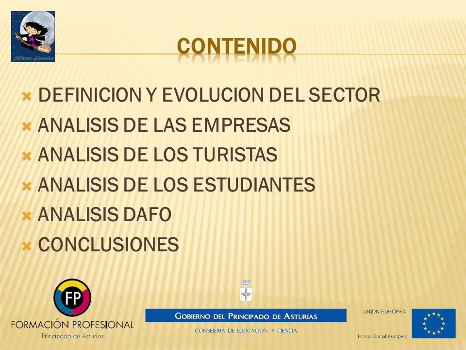 DEFINICION Y EVOLUCION DEL SECTOR ANALISIS DE LAS EMPRESAS ANALISIS DE LOS TURISTAS ANALISIS DE LOS ESTUDIANTES ANALISIS DAFO CONCLUSIONES