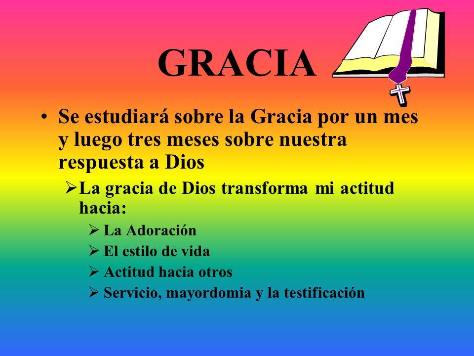 GRACIA Se estudiará sobre la Gracia por un mes y luego tres meses sobre nuestra respuesta a Dios La gracia de Dios transforma mi actitud hacia: La Ado