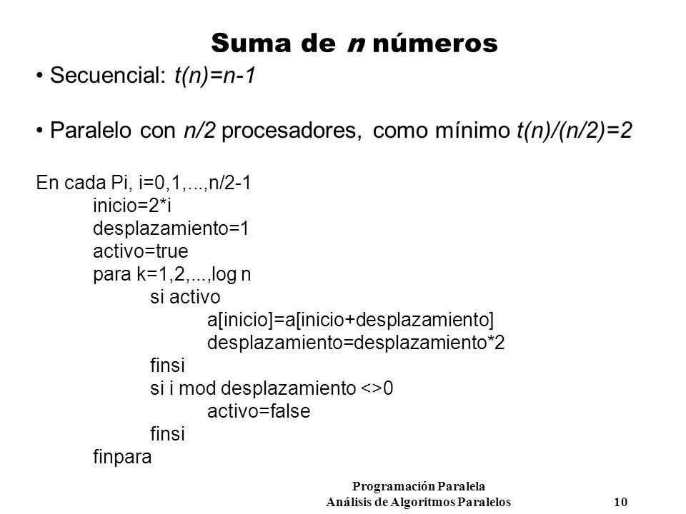 Programación Paralela Análisis de Algoritmos Paralelos 10 Suma de n números Secuencial: t(n)=n-1 Paralelo con n/2 procesadores, como mínimo t(n)/(n/2)
