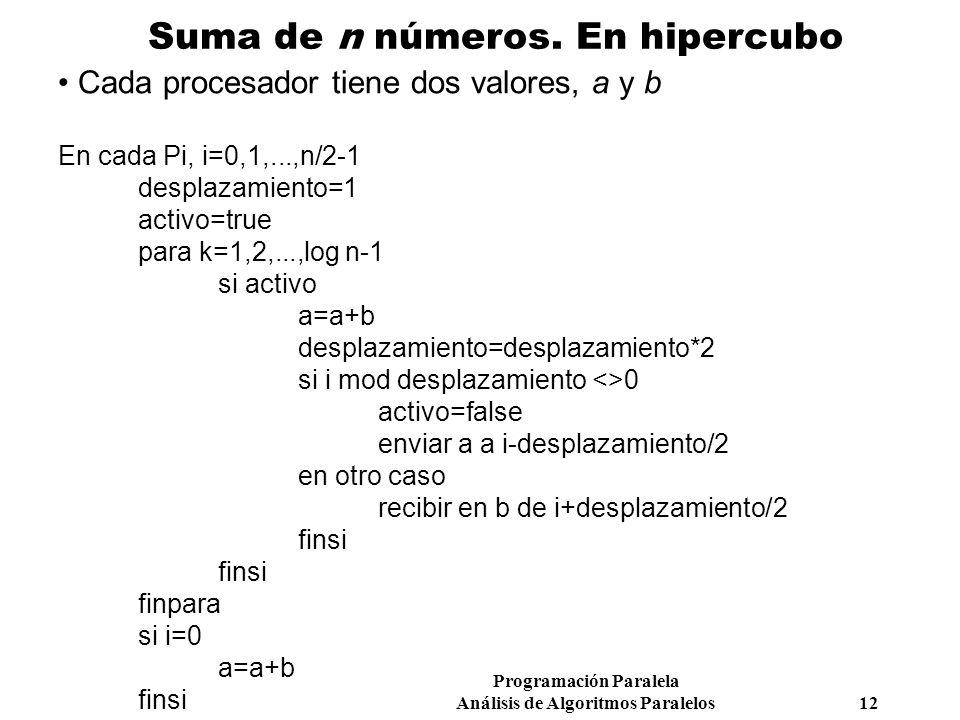 Programación Paralela Análisis de Algoritmos Paralelos 12 Suma de n números. En hipercubo Cada procesador tiene dos valores, a y b En cada Pi, i=0,1,.