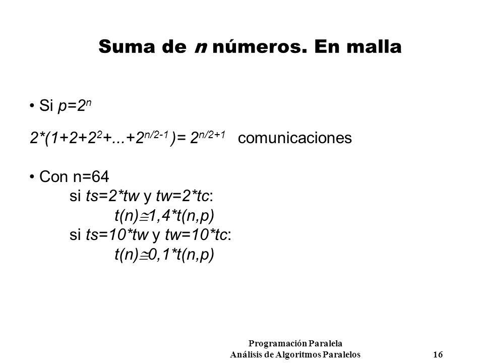 Programación Paralela Análisis de Algoritmos Paralelos 16 Suma de n números. En malla Si p=2 n 2*(1+2+2 2 +...+2 n/2-1 )= 2 n/2+1 comunicaciones Con n