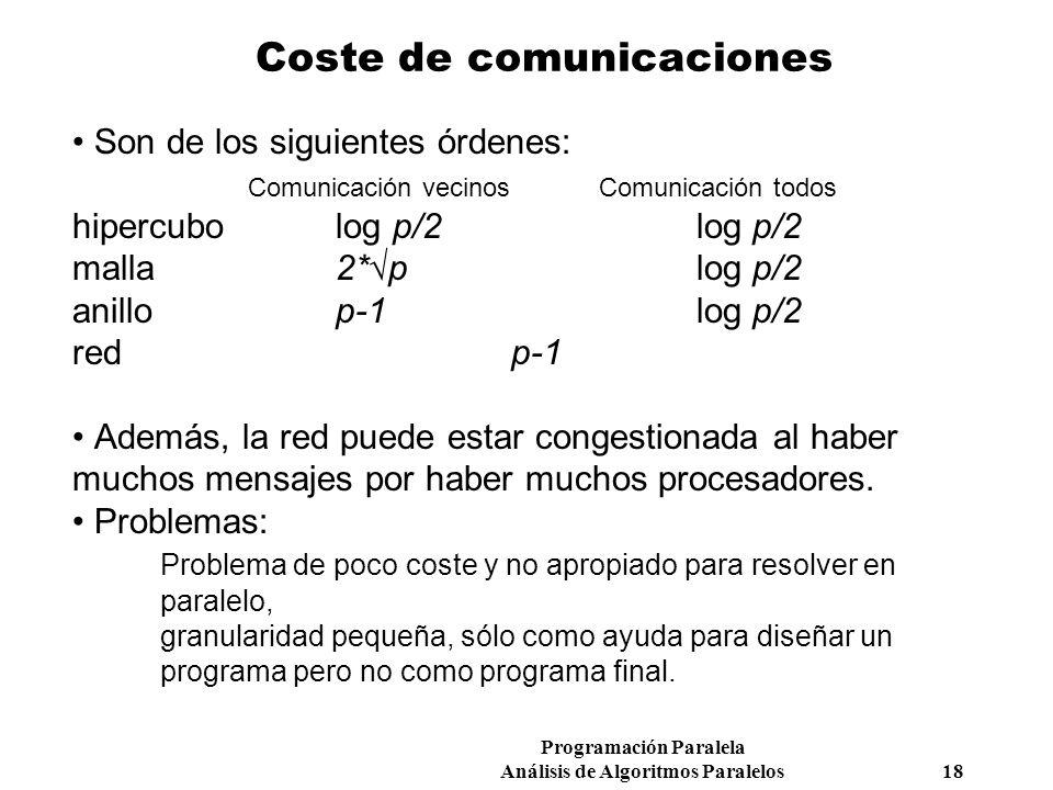 Programación Paralela Análisis de Algoritmos Paralelos 18 Coste de comunicaciones Son de los siguientes órdenes: Comunicación vecinosComunicación todo