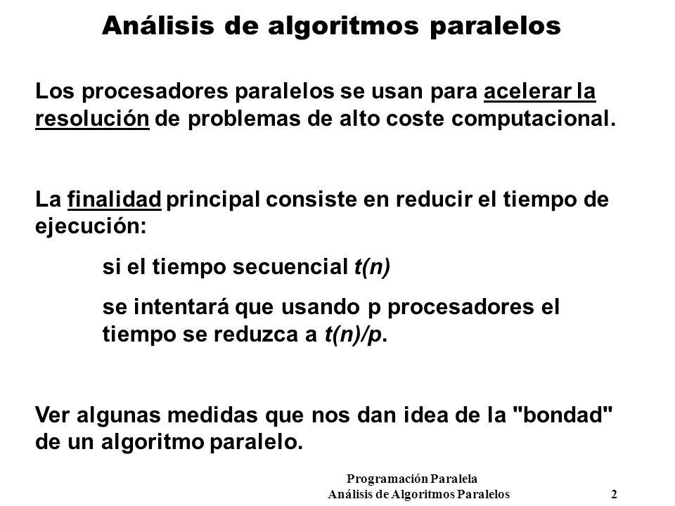 Programación Paralela Análisis de Algoritmos Paralelos 2 Análisis de algoritmos paralelos Los procesadores paralelos se usan para acelerar la resoluci