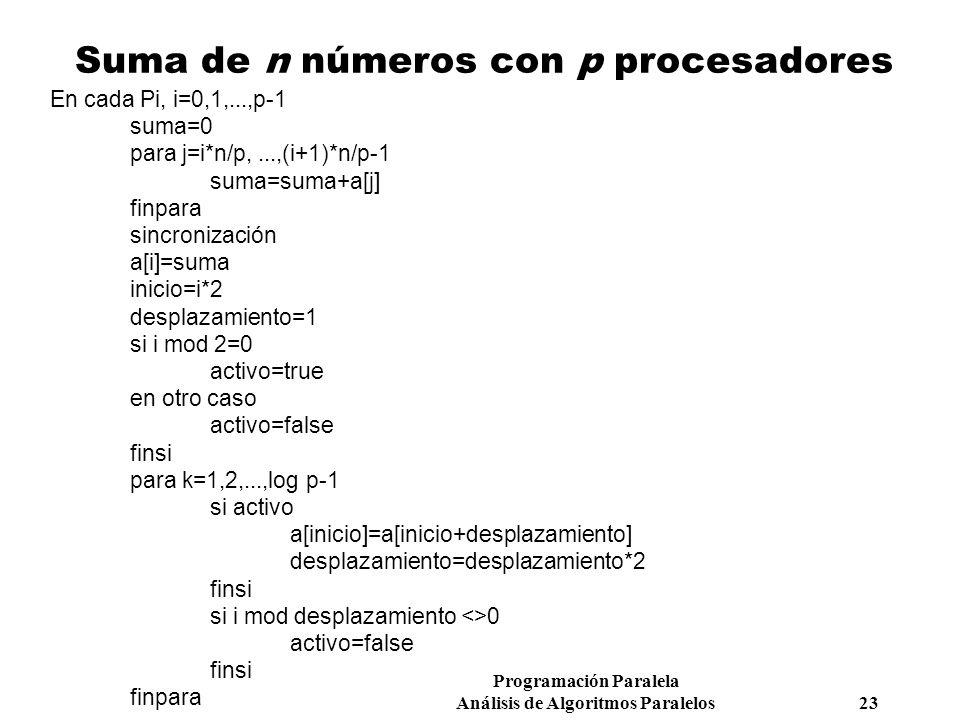 Programación Paralela Análisis de Algoritmos Paralelos 23 Suma de n números con p procesadores En cada Pi, i=0,1,...,p-1 suma=0 para j=i*n/p,...,(i+1)