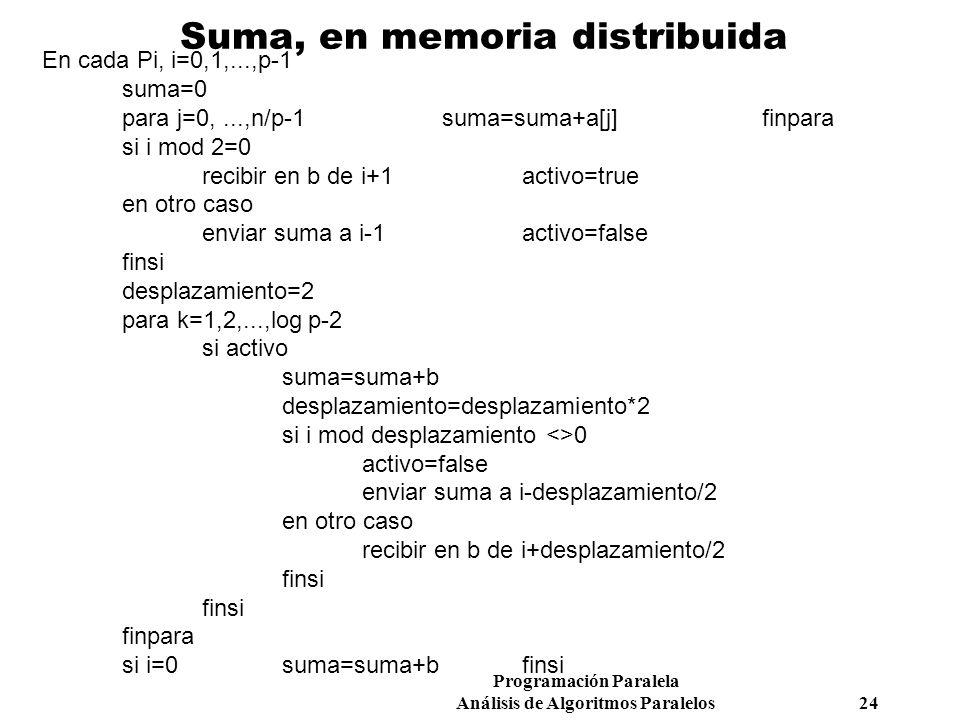 Programación Paralela Análisis de Algoritmos Paralelos 24 Suma, en memoria distribuida En cada Pi, i=0,1,...,p-1 suma=0 para j=0,...,n/p-1suma=suma+a[