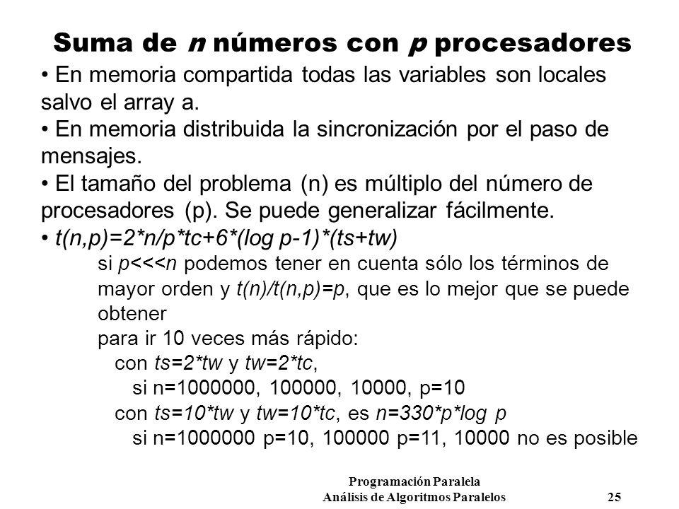 Programación Paralela Análisis de Algoritmos Paralelos 25 Suma de n números con p procesadores En memoria compartida todas las variables son locales s