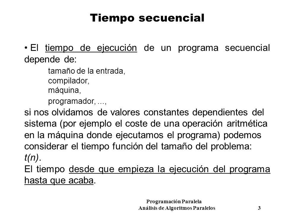 Programación Paralela Análisis de Algoritmos Paralelos 3 Tiempo secuencial El tiempo de ejecución de un programa secuencial depende de: tamaño de la e