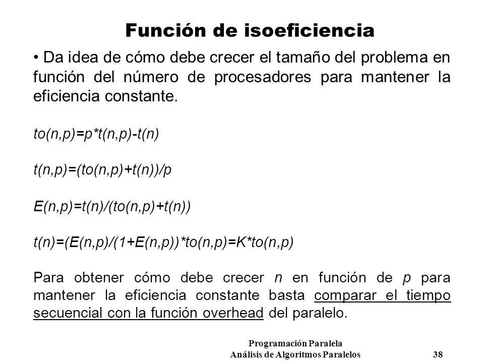 Programación Paralela Análisis de Algoritmos Paralelos 38 Función de isoeficiencia Da idea de cómo debe crecer el tamaño del problema en función del n