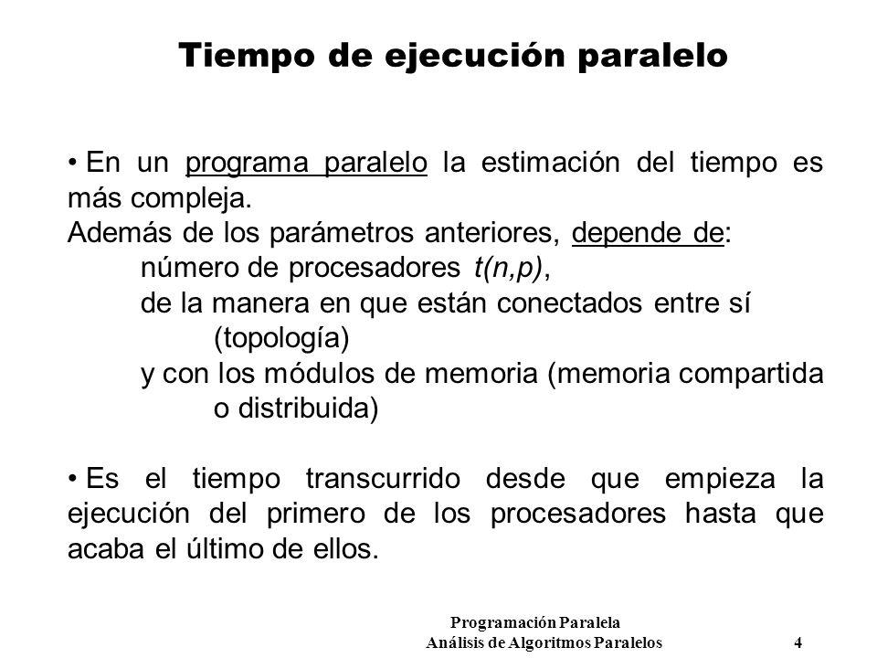Programación Paralela Análisis de Algoritmos Paralelos 4 Tiempo de ejecución paralelo En un programa paralelo la estimación del tiempo es más compleja