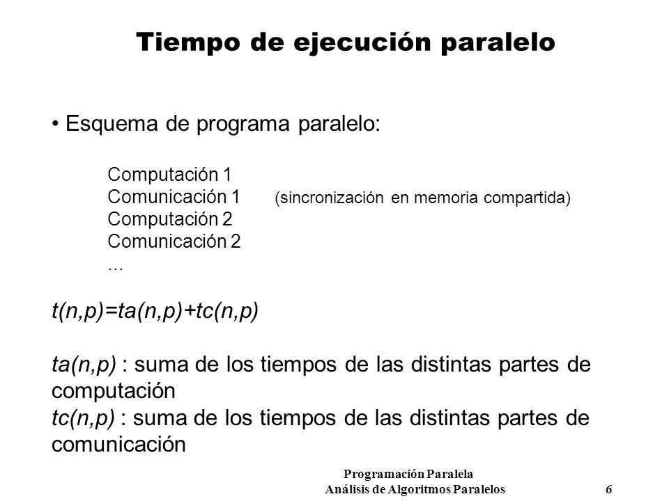 Programación Paralela Análisis de Algoritmos Paralelos 6 Tiempo de ejecución paralelo Esquema de programa paralelo: Computación 1 Comunicación 1 (sinc