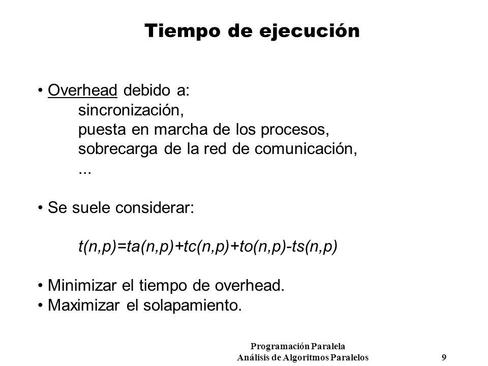 Programación Paralela Análisis de Algoritmos Paralelos 9 Tiempo de ejecución Overhead debido a: sincronización, puesta en marcha de los procesos, sobr