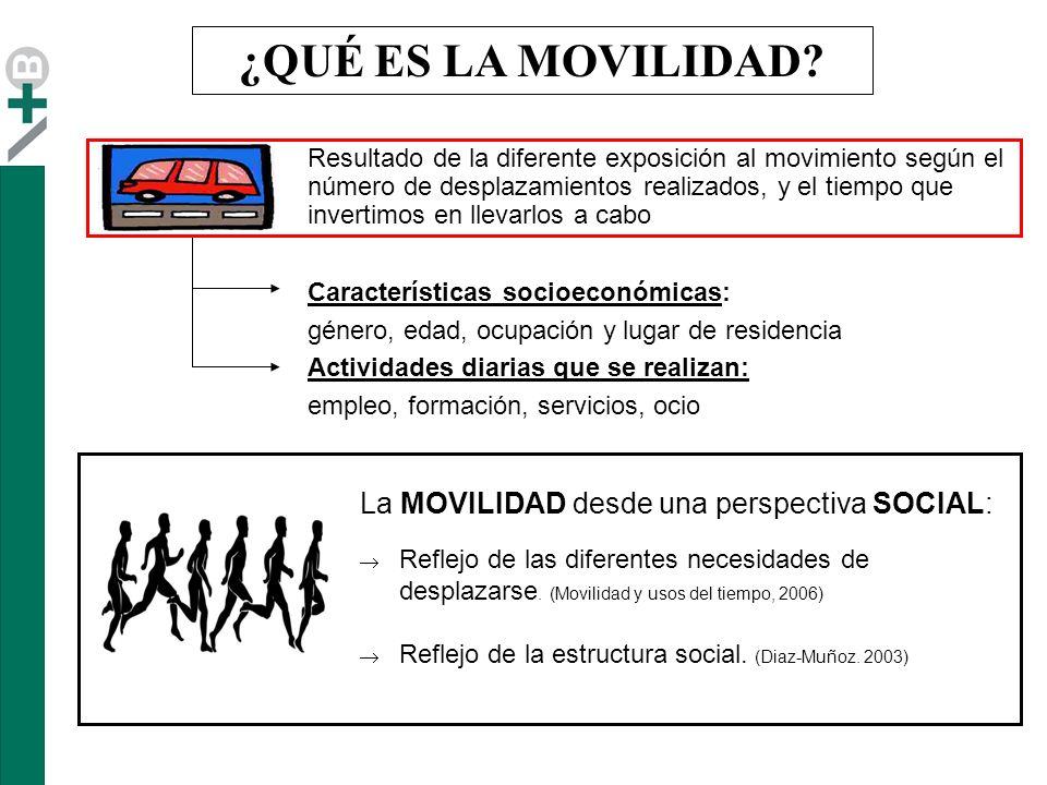 La MOVILIDAD desde una perspectiva SOCIAL: Reflejo de las diferentes necesidades de desplazarse.