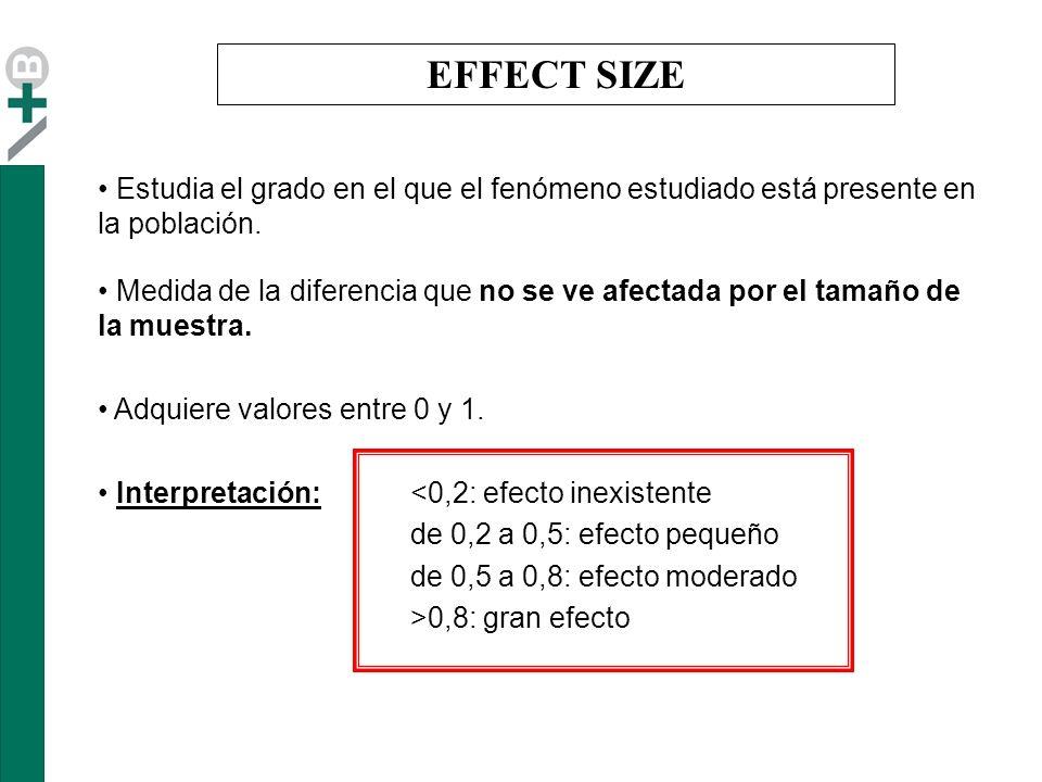 EFFECT SIZE Estudia el grado en el que el fenómeno estudiado está presente en la población.
