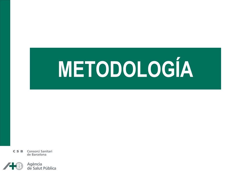 DISEÑO del ESTUDIO Estudio transversal en base a una encuesta poblacional.