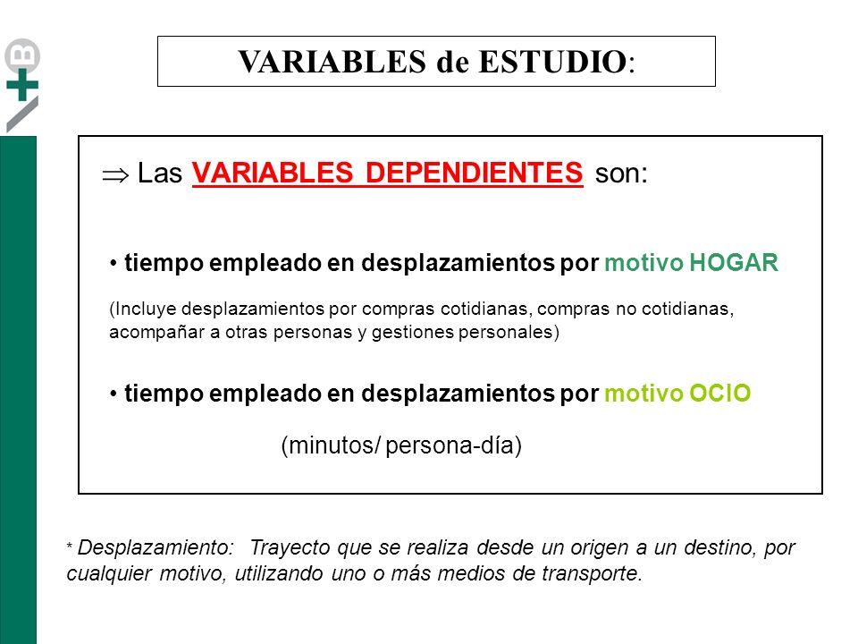MUJERESHOMBRES OR (IC95%) ajustadas por disponibilidad de vehículo y ámbito de residencia Nivel estudios Personas hogar Factores asociados a DESPLAZARSE por motivos relacionados con el OCIO