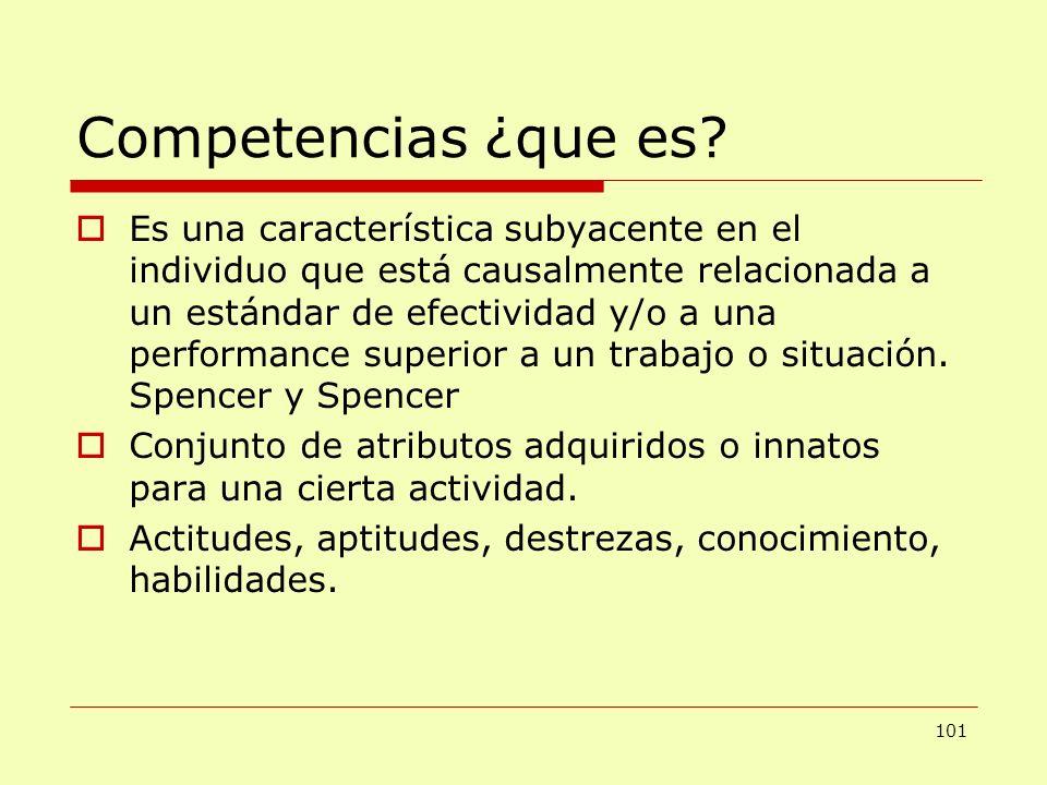Competencias ¿que es? Es una característica subyacente en el individuo que está causalmente relacionada a un estándar de efectividad y/o a una perform