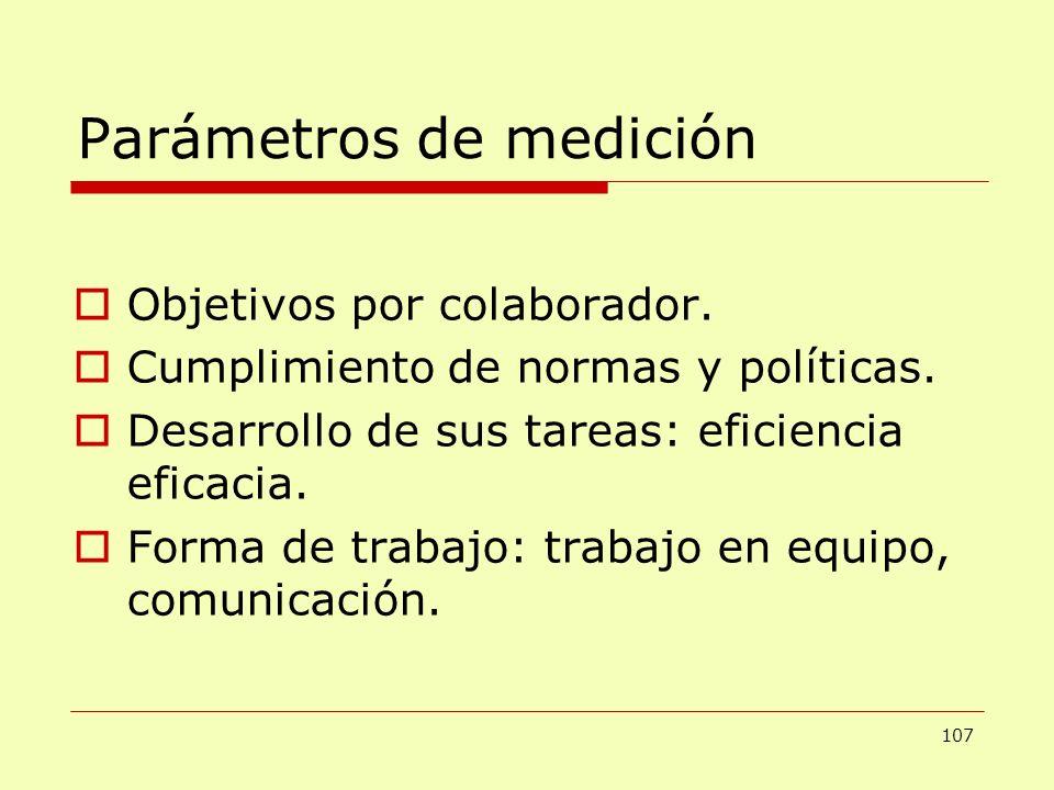 Parámetros de medición Objetivos por colaborador. Cumplimiento de normas y políticas. Desarrollo de sus tareas: eficiencia eficacia. Forma de trabajo: