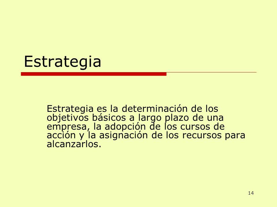 Estrategia Estrategia es la determinación de los objetivos básicos a largo plazo de una empresa, la adopción de los cursos de acción y la asignación d