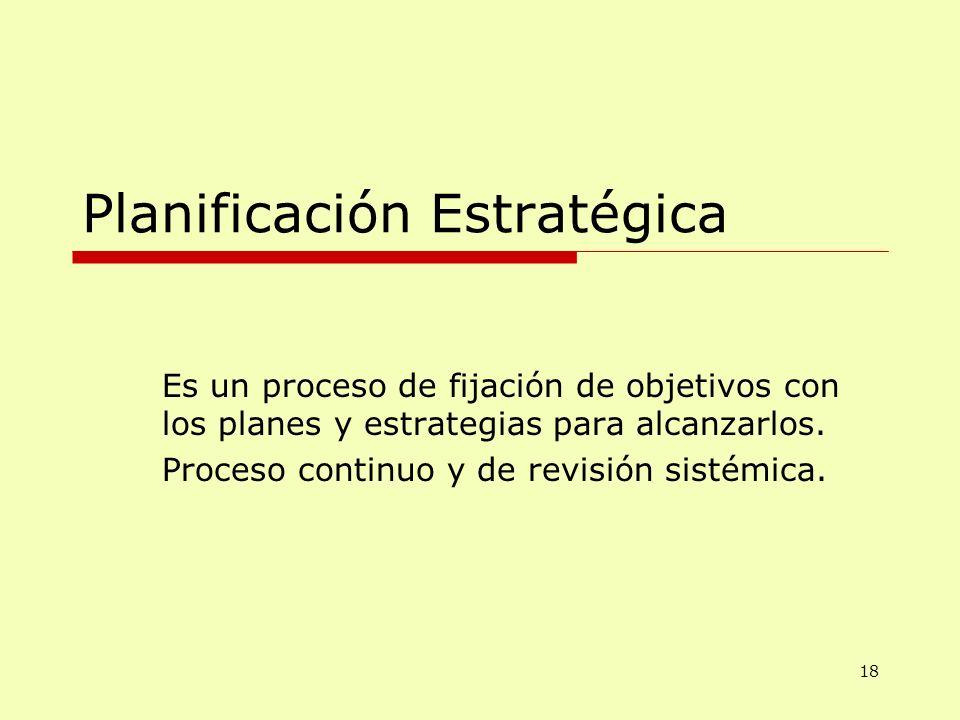 Planificación Estratégica Es un proceso de fijación de objetivos con los planes y estrategias para alcanzarlos. Proceso continuo y de revisión sistémi