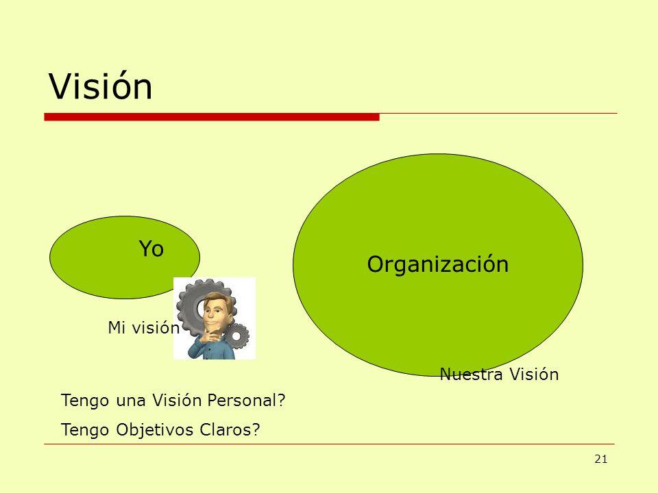Visión Yo Organización Mi visión Nuestra Visión Tengo una Visión Personal? Tengo Objetivos Claros? 21