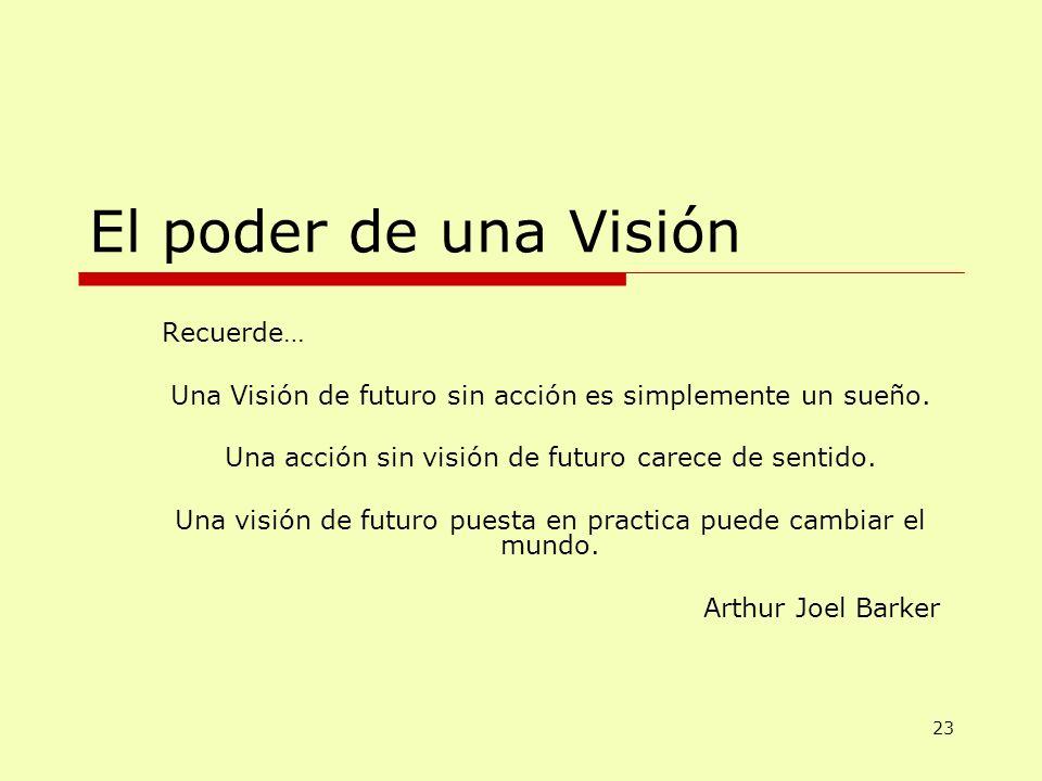 El poder de una Visión Recuerde… Una Visión de futuro sin acción es simplemente un sueño. Una acción sin visión de futuro carece de sentido. Una visió