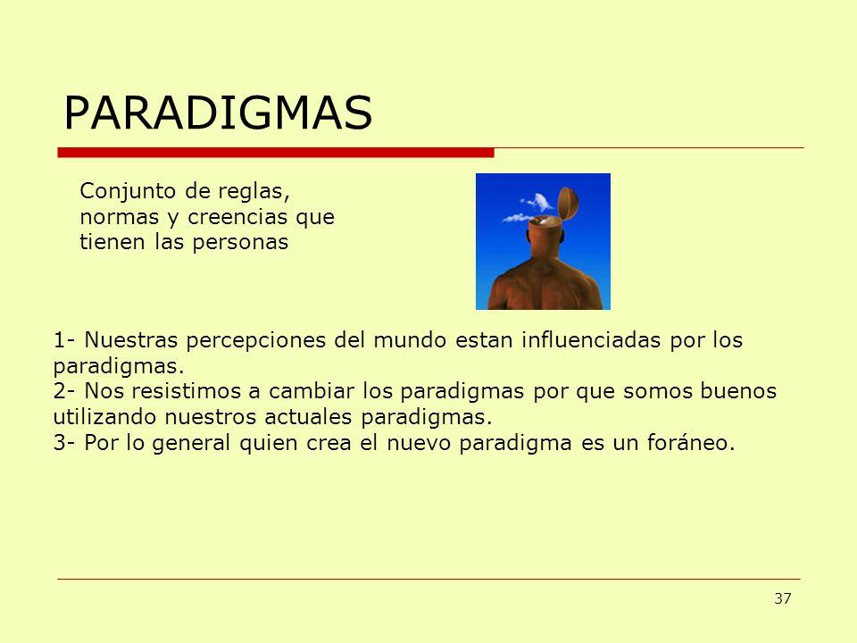 PARADIGMAS 37 Conjunto de reglas, normas y creencias que tienen las personas 1- Nuestras percepciones del mundo estan influenciadas por los paradigmas