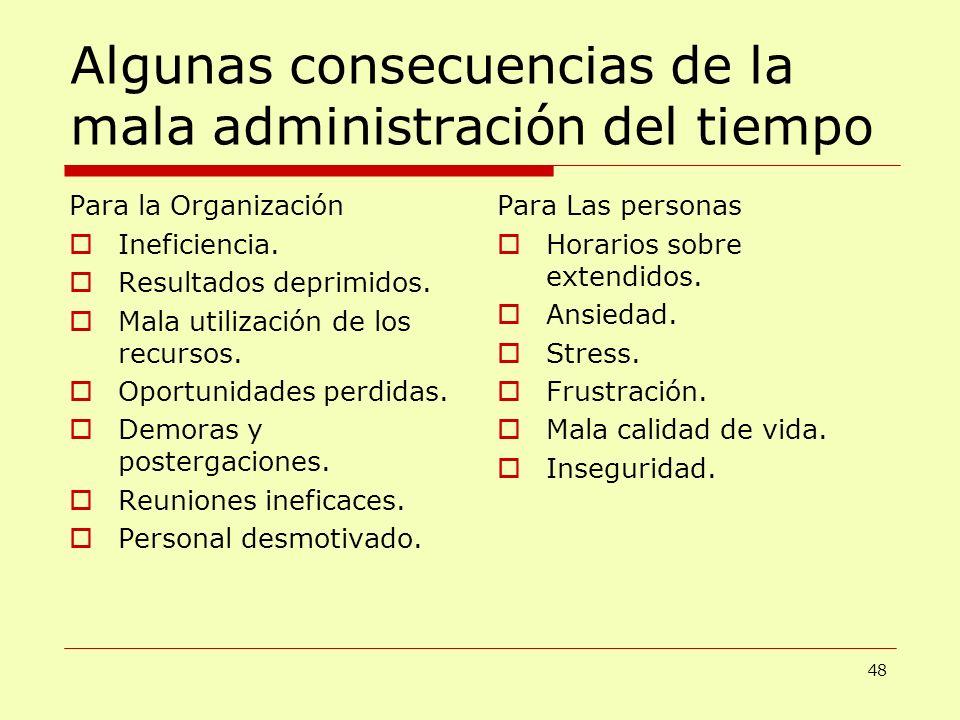 Algunas consecuencias de la mala administración del tiempo Para la Organización Ineficiencia. Resultados deprimidos. Mala utilización de los recursos.