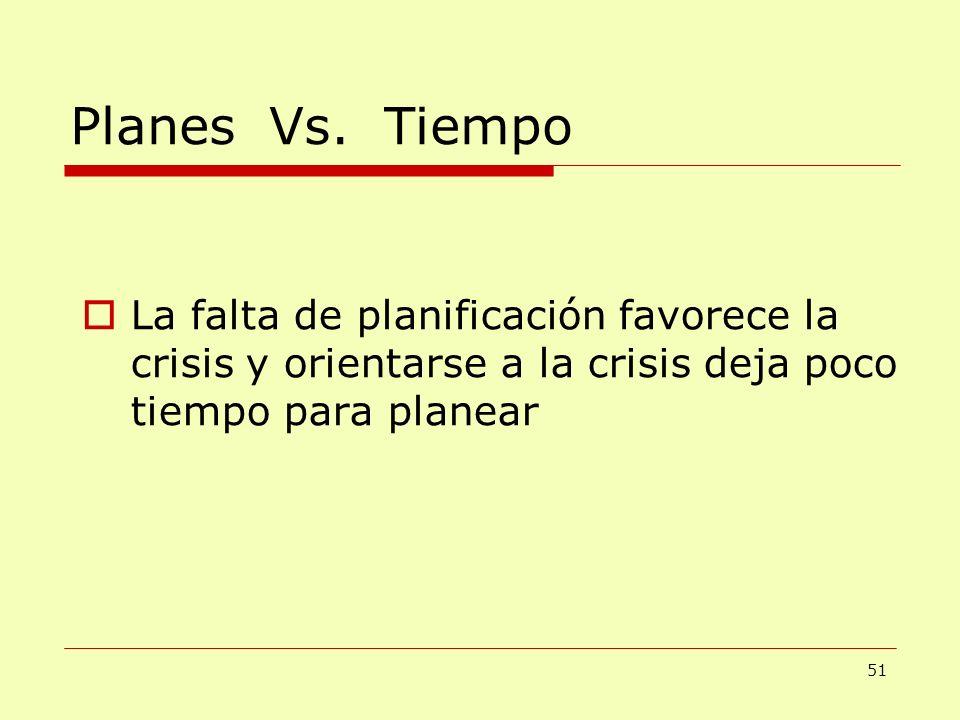 Planes Vs. Tiempo La falta de planificación favorece la crisis y orientarse a la crisis deja poco tiempo para planear 51