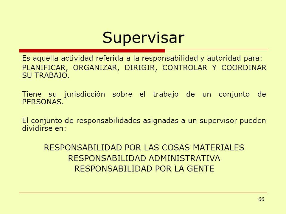 Supervisar Es aquella actividad referida a la responsabilidad y autoridad para: PLANIFICAR, ORGANIZAR, DIRIGIR, CONTROLAR Y COORDINAR SU TRABAJO. Tien