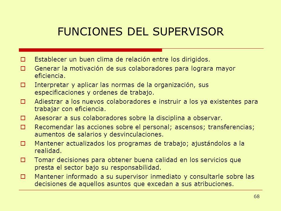 FUNCIONES DEL SUPERVISOR Establecer un buen clima de relación entre los dirigidos. Generar la motivación de sus colaboradores para lograra mayor efici