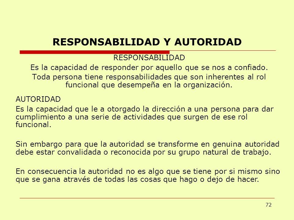 RESPONSABILIDAD Y AUTORIDAD RESPONSABILIDAD Es la capacidad de responder por aquello que se nos a confiado. Toda persona tiene responsabilidades que s