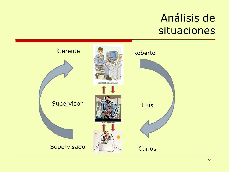 Análisis de situaciones Gerente Supervisado Supervisor Roberto Luis Carlos 74