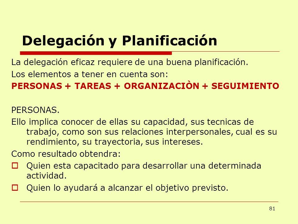 Delegación y Planificación La delegación eficaz requiere de una buena planificación. Los elementos a tener en cuenta son: PERSONAS + TAREAS + ORGANIZA