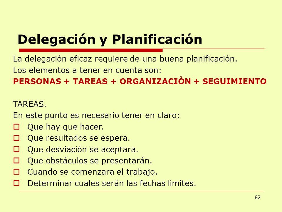 82 Delegación y Planificación La delegación eficaz requiere de una buena planificación. Los elementos a tener en cuenta son: PERSONAS + TAREAS + ORGAN