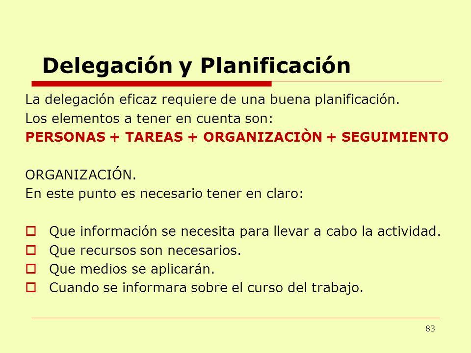 83 Delegación y Planificación La delegación eficaz requiere de una buena planificación. Los elementos a tener en cuenta son: PERSONAS + TAREAS + ORGAN