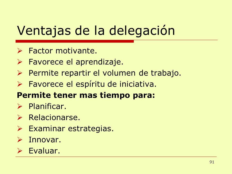 Ventajas de la delegación Factor motivante. Favorece el aprendizaje. Permite repartir el volumen de trabajo. Favorece el espíritu de iniciativa. Permi