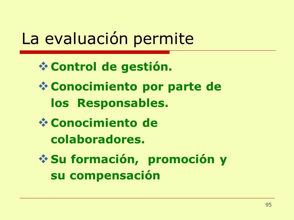 La evaluación permite Control de gestión. Conocimiento por parte de los Responsables. Conocimiento de colaboradores. Su formación, promoción y su comp