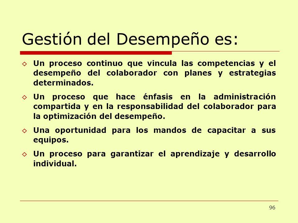 Gestión del Desempeño es: Un proceso continuo que vincula las competencias y el desempeño del colaborador con planes y estrategias determinados. Un pr