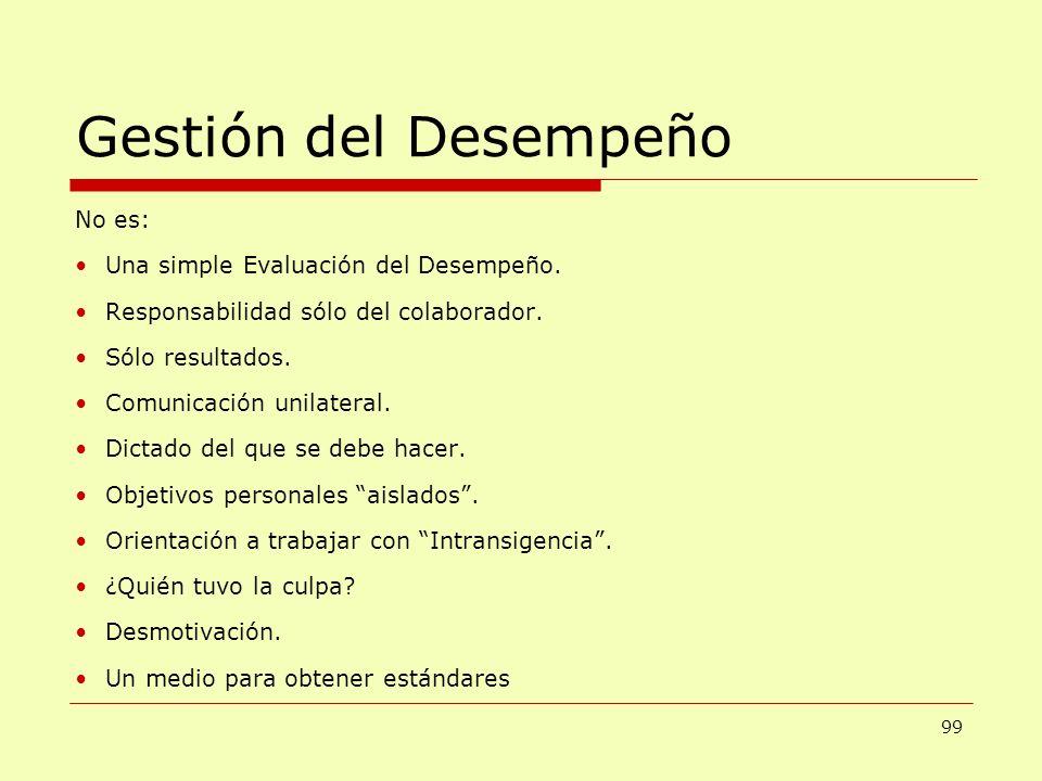 Gestión del Desempeño No es: Una simple Evaluación del Desempeño. Responsabilidad sólo del colaborador. Sólo resultados. Comunicación unilateral. Dict
