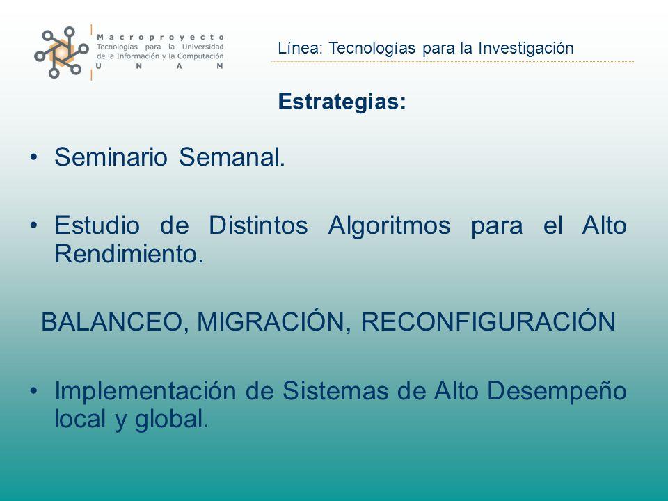 Línea: Tecnologías para la Investigación Estrategias: Seminario Semanal. Estudio de Distintos Algoritmos para el Alto Rendimiento. BALANCEO, MIGRACIÓN