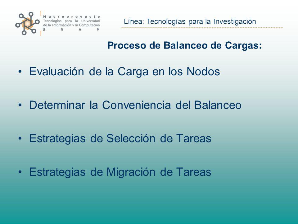 Línea: Tecnologías para la Investigación Proceso de Balanceo de Cargas: Evaluación de la Carga en los Nodos Determinar la Conveniencia del Balanceo Es