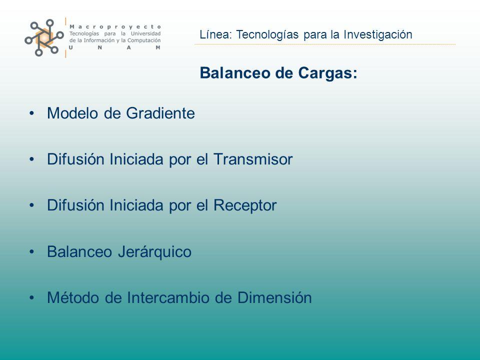 Línea: Tecnologías para la Investigación Balanceo de Cargas: Modelo de Gradiente Difusión Iniciada por el Transmisor Difusión Iniciada por el Receptor
