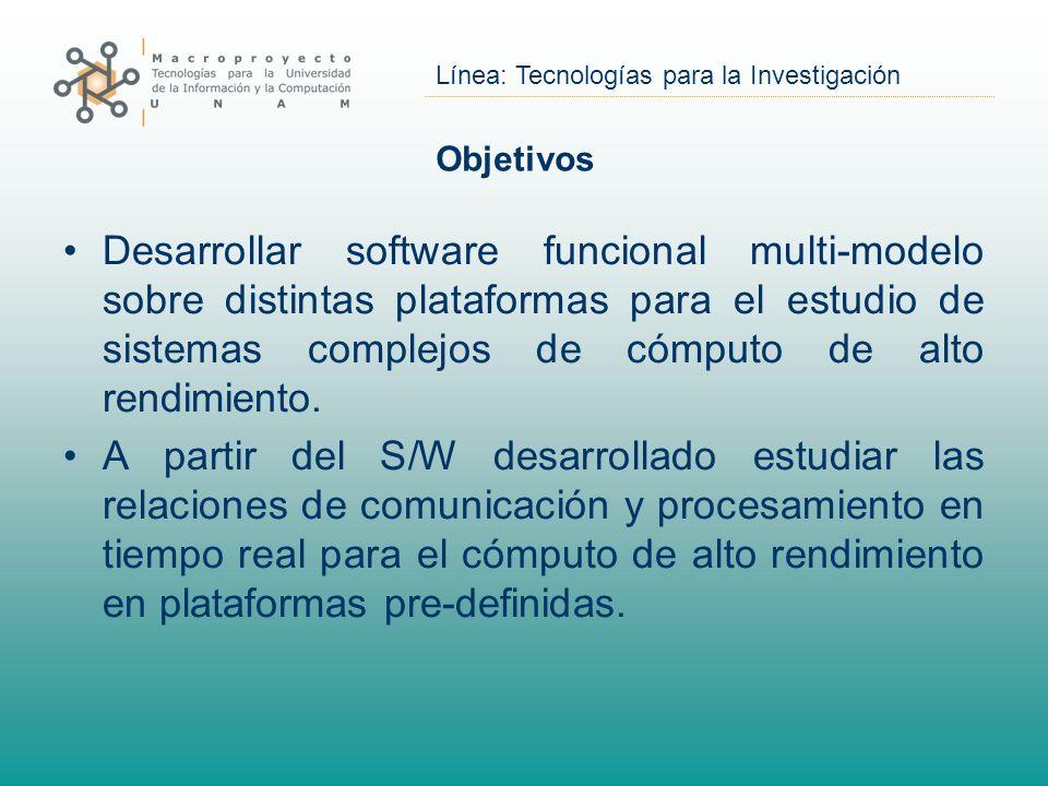 Línea: Tecnologías para la Investigación Objetivos Desarrollar software funcional multi-modelo sobre distintas plataformas para el estudio de sistemas