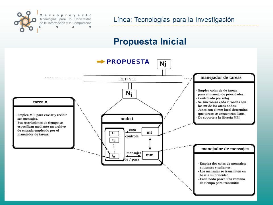 Línea: Tecnologías para la Investigación Propuesta Inicial