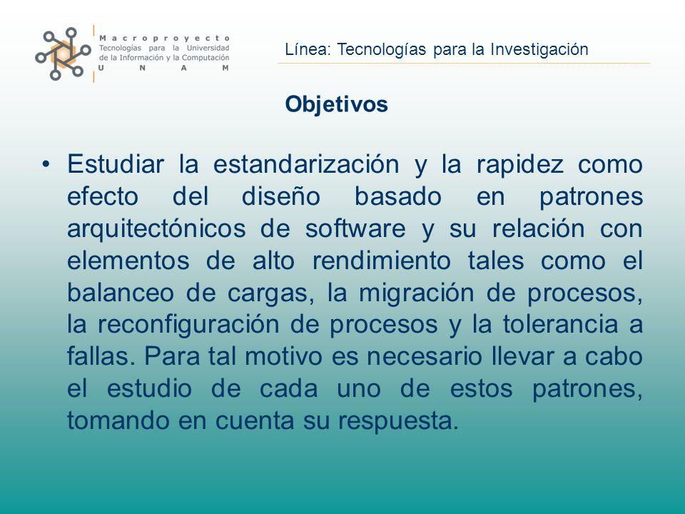 Línea: Tecnologías para la Investigación Objetivos Estudiar la estandarización y la rapidez como efecto del diseño basado en patrones arquitectónicos